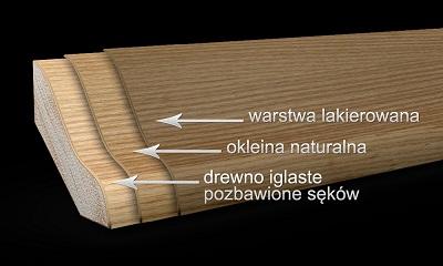 Przekrój listwy przypodłogowej fornirowanej -Kasolik